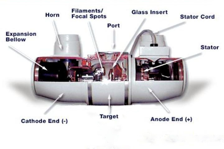 X Ray Tube Design Parameters